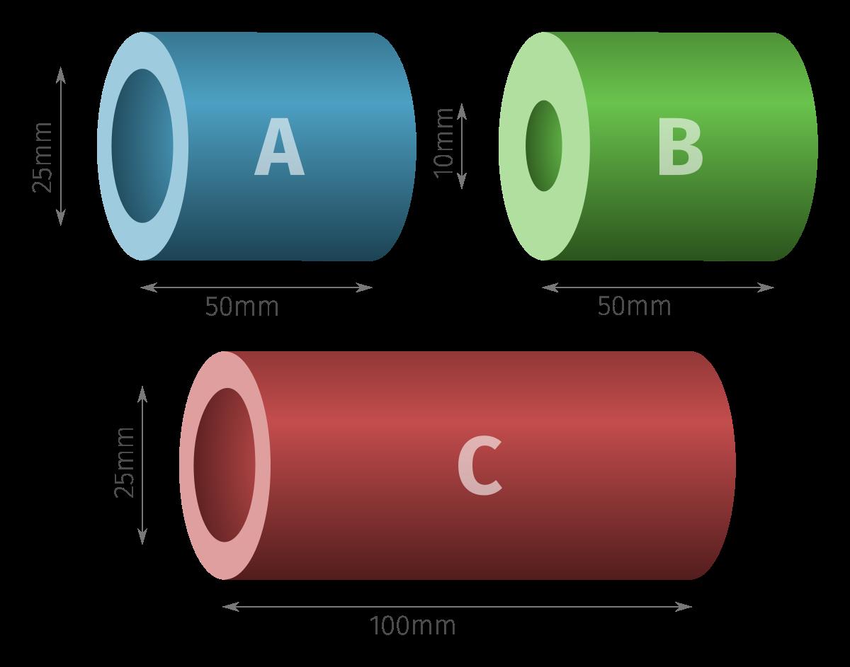 Berechnung des Blendenwerts